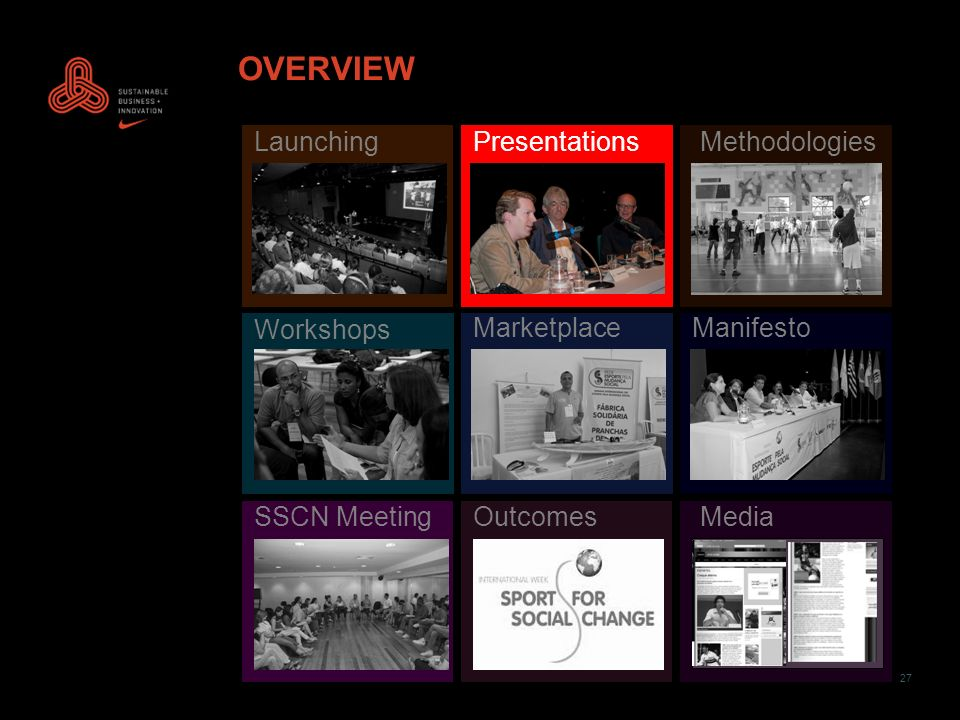 27 OVERVIEW LaunchingPresentationsMethodologies Workshops MarketplaceManifesto SSCN MeetingOutcomesMedia