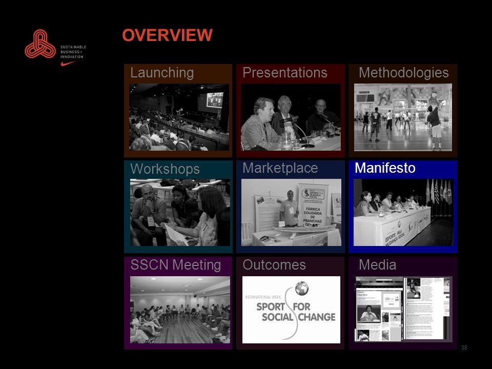 36 OVERVIEW LaunchingPresentationsMethodologies Workshops MarketplaceManifesto SSCN MeetingOutcomesMedia