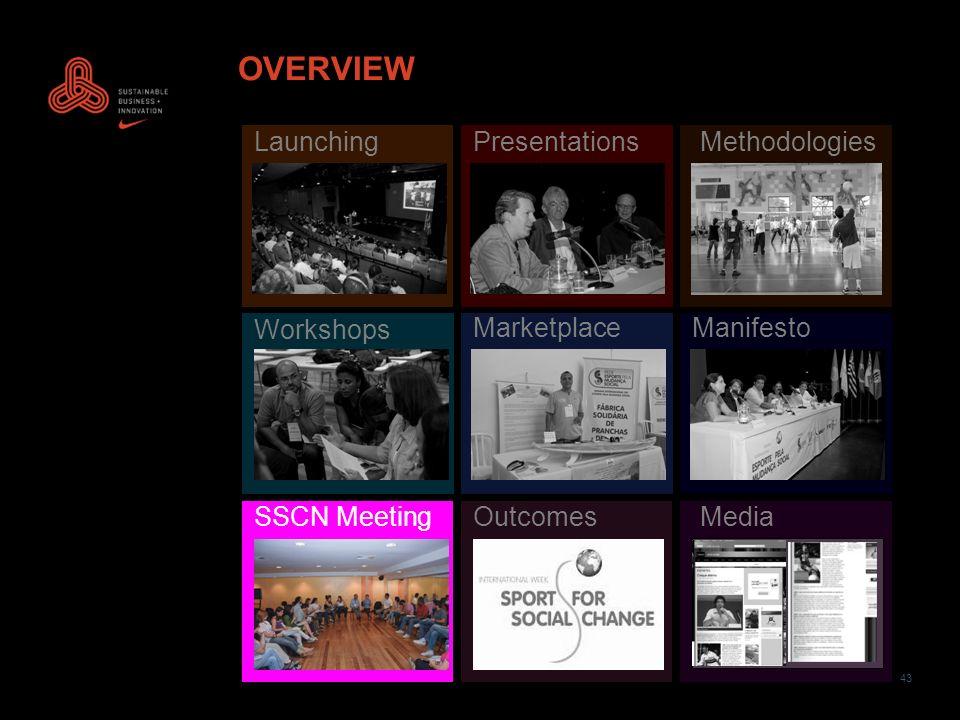 43 OVERVIEW LaunchingPresentationsMethodologies Workshops MarketplaceManifesto SSCN MeetingOutcomesMedia