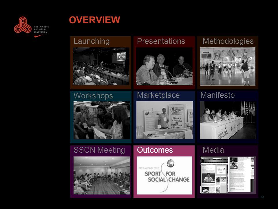 45 OVERVIEW LaunchingPresentationsMethodologies Workshops MarketplaceManifesto SSCN MeetingOutcomesMedia