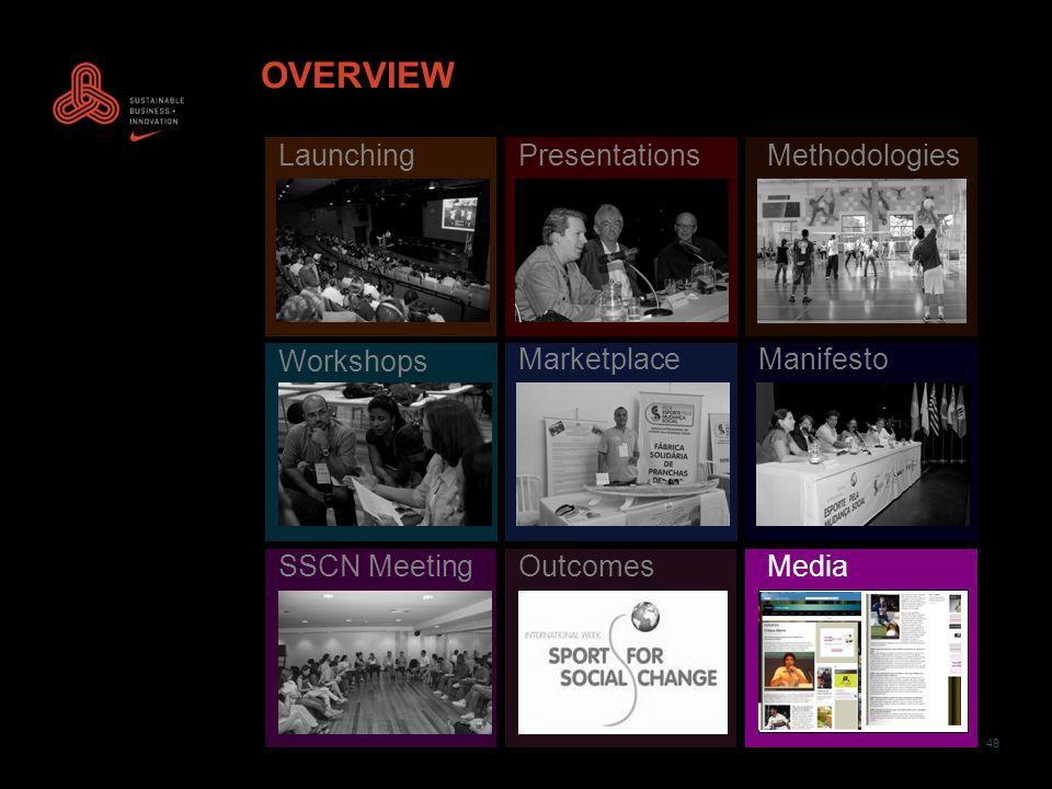 49 OVERVIEW LaunchingPresentationsMethodologies Workshops MarketplaceManifesto SSCN MeetingOutcomesMedia