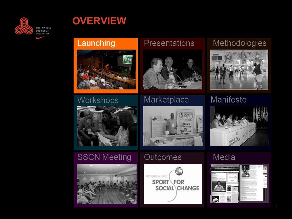 7 OVERVIEW LaunchingPresentationsMethodologies Workshops MarketplaceManifesto SSCN MeetingOutcomesMedia