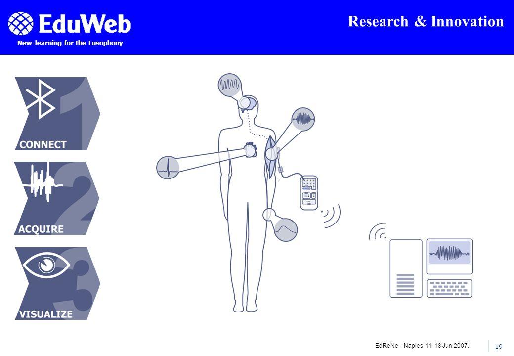EdReNe – Naples 11-13 Jun 2007. 19 New-learning for the Lusophony Research & Innovation