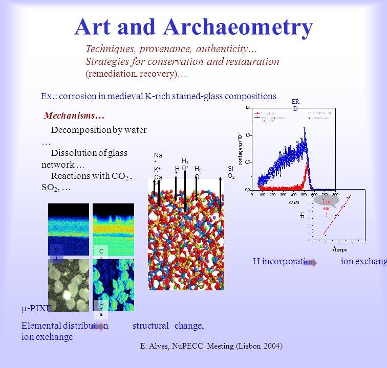 Art and Archaeometry Si O 2 Na + K + Ca 2+ H+H+ H2OH2O H3O+H3O+ Lin ear .