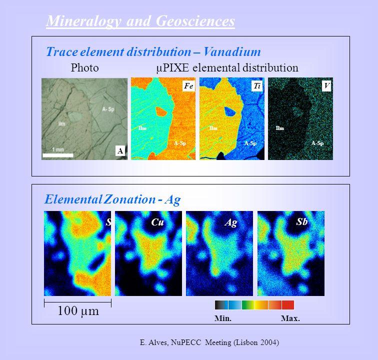 Mineralogy and Geosciences Max. Min.