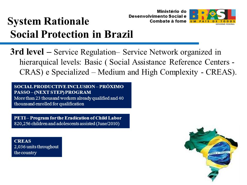 Ministério do Desenvolvimento Social e Combate à fome 3rd level – Service Regulation– Service Network organized in hierarquical levels: Basic ( Social Assistance Reference Centers - CRAS) e Specialized – Medium and High Complexity - CREAS).