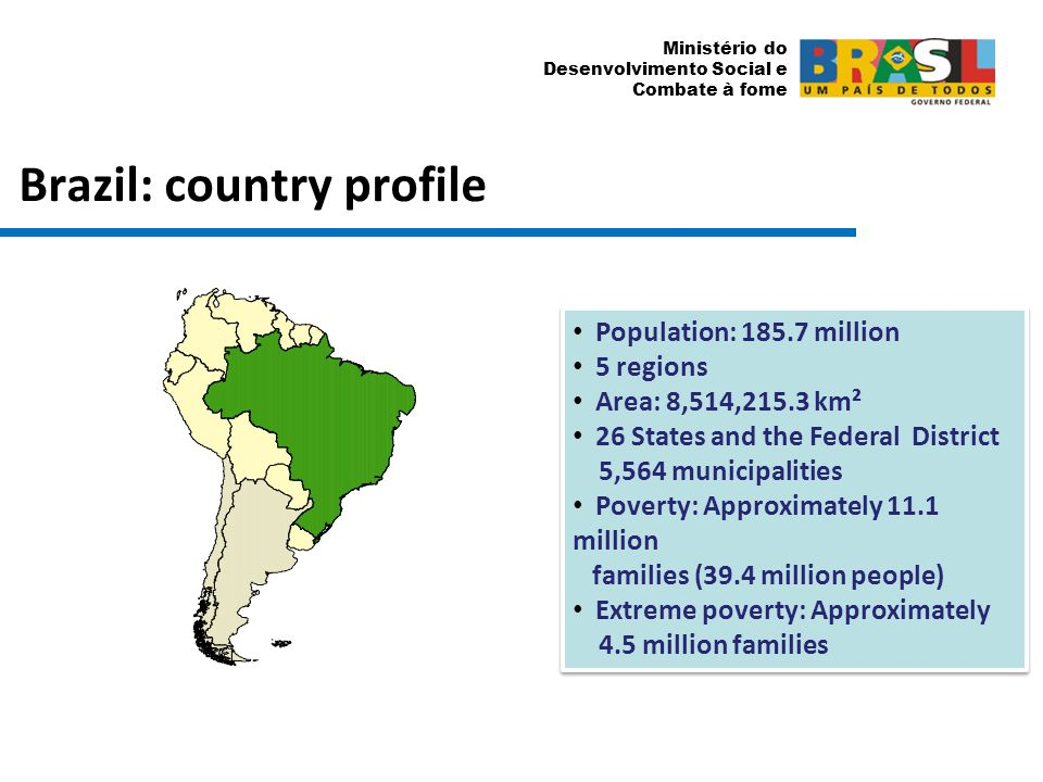 Ministério do Desenvolvimento Social e Combate à fome Brazil: country profile Population: million 5 regions Area: 8,514,215.3 km² 26 States and the Federal District 5,564 municipalities Poverty: Approximately 11.1 million families (39.4 million people) Extreme poverty: Approximately 4.5 million families Population: million 5 regions Area: 8,514,215.3 km² 26 States and the Federal District 5,564 municipalities Poverty: Approximately 11.1 million families (39.4 million people) Extreme poverty: Approximately 4.5 million families