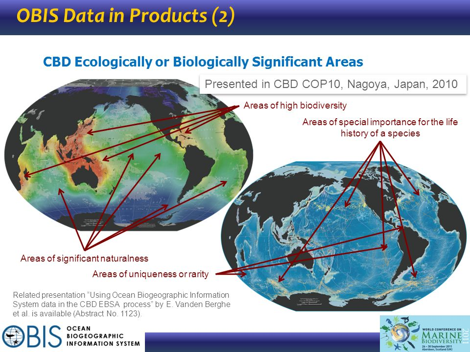 OBIS Data in Products (2) CBD Ecologically or Biologically Significant Areas Areas of high biodiversity Areas of special importance for the life histo