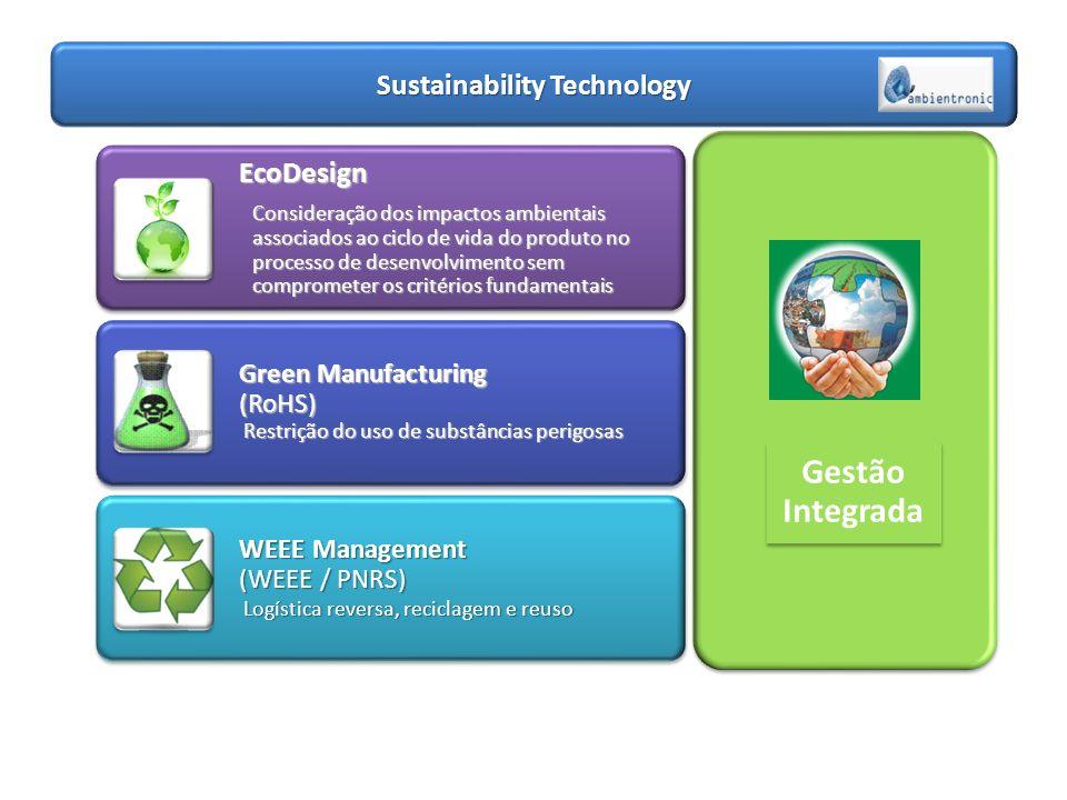 Sustainability Technology EcoDesign Consideração dos impactos ambientais associados ao ciclo de vida do produto no processo de desenvolvimento sem com
