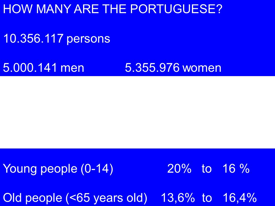 HOW MANY ARE THE PORTUGUESE? 10.356.117 persons 5.000.141 men 5.355.976 women Young people (0-14) 20% to 16 % Old people (<65 years old) 13,6% to 16,4