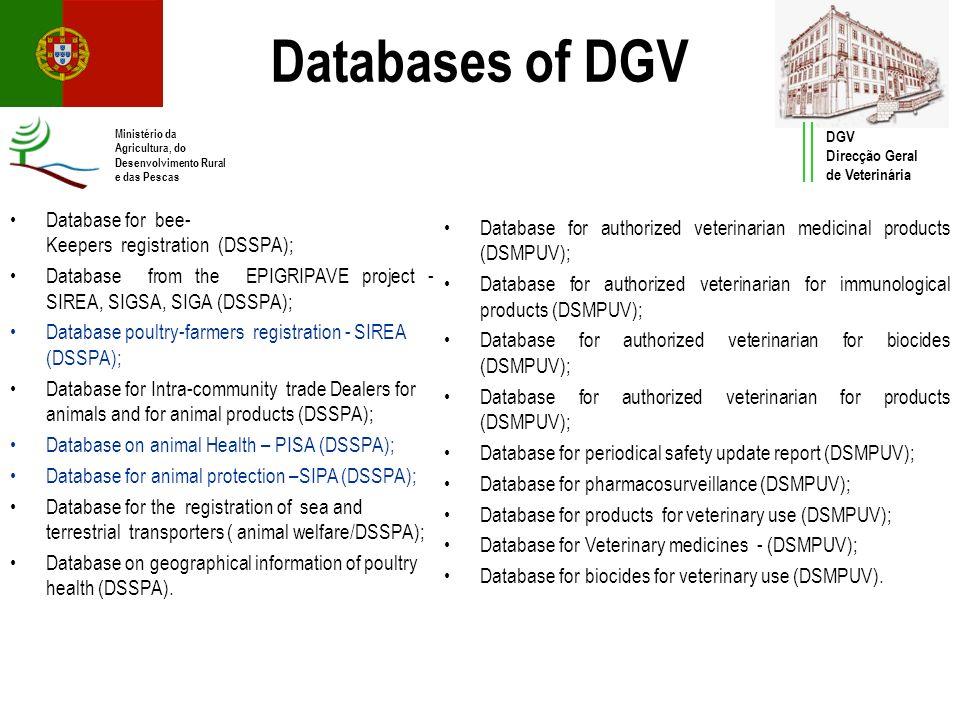 Databases of DGV Ministério da Agricultura, do Desenvolvimento Rural e das Pescas DGV Direcção Geral de Veterinária Database for bee- Keepers registra