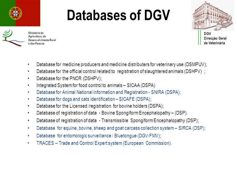 Databases of DGV Ministério da Agricultura, do Desenvolvimento Rural e das Pescas DGV Direcção Geral de Veterinária Database for medicine producers an