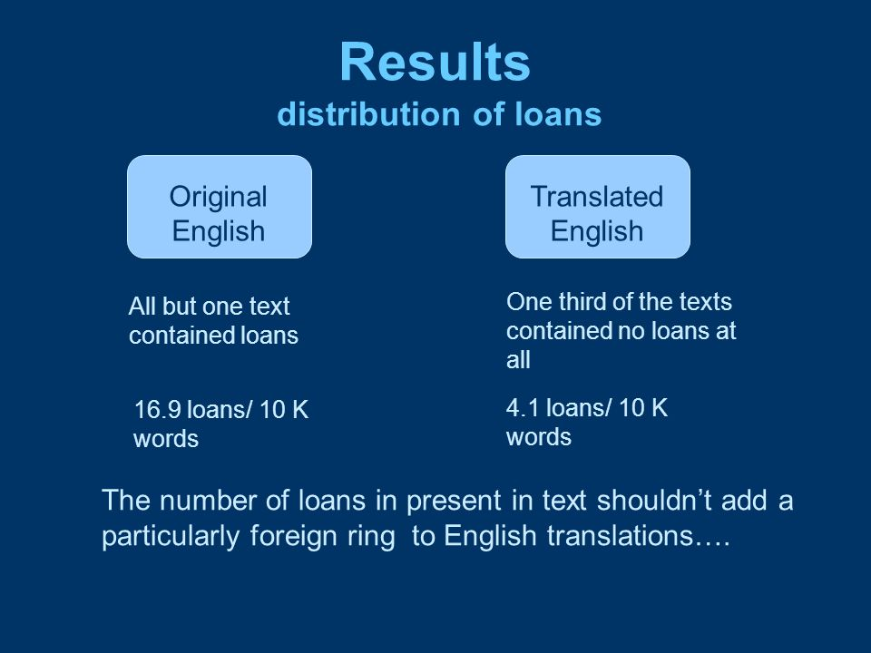 Results distribution of loans Original English Translated English All but one text contained loans One third of the texts contained no loans at all 16