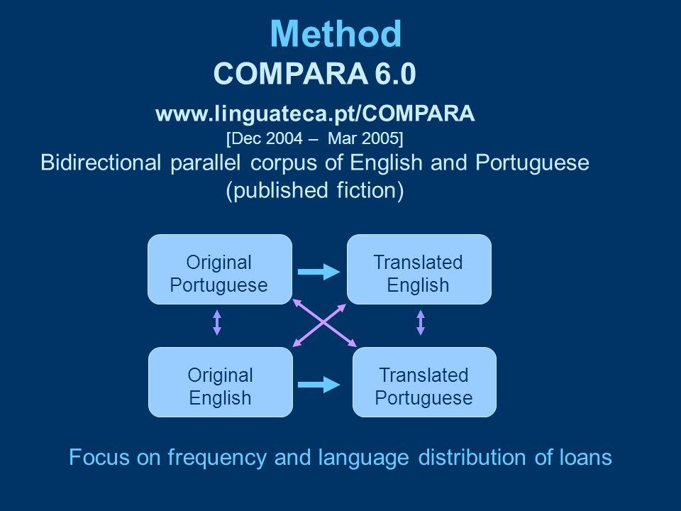 Method Original Portuguese Translated English Original English Translated Portuguese COMPARA 6.0 www.linguateca.pt/COMPARA [Dec 2004 – Mar 2005] Bidir