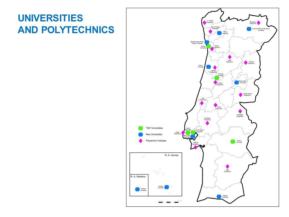 UNIVERSITIES AND POLYTECHNICS