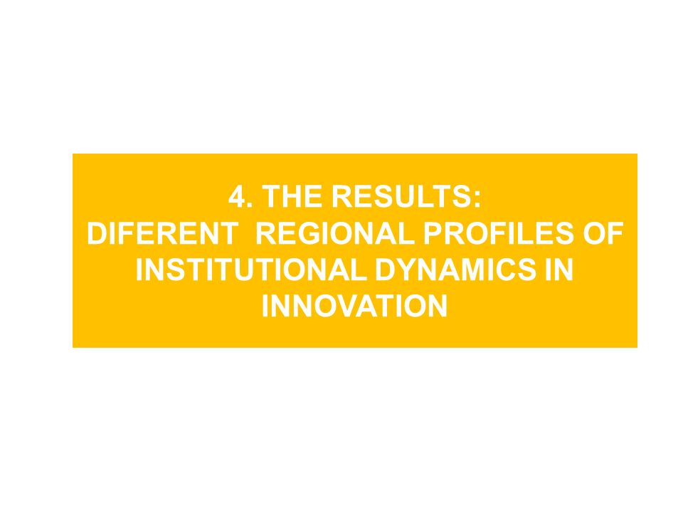4. THE RESULTS: DIFERENT REGIONAL PROFILES OF INSTITUTIONAL DYNAMICS IN INNOVATION