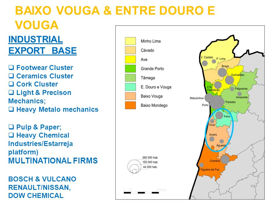 BAIXO VOUGA & ENTRE DOURO E VOUGA INDUSTRIAL EXPORT BASE Footwear Cluster Ceramics Cluster Cork Cluster Light & Precison Mechanics; Heavy Metalo mecha