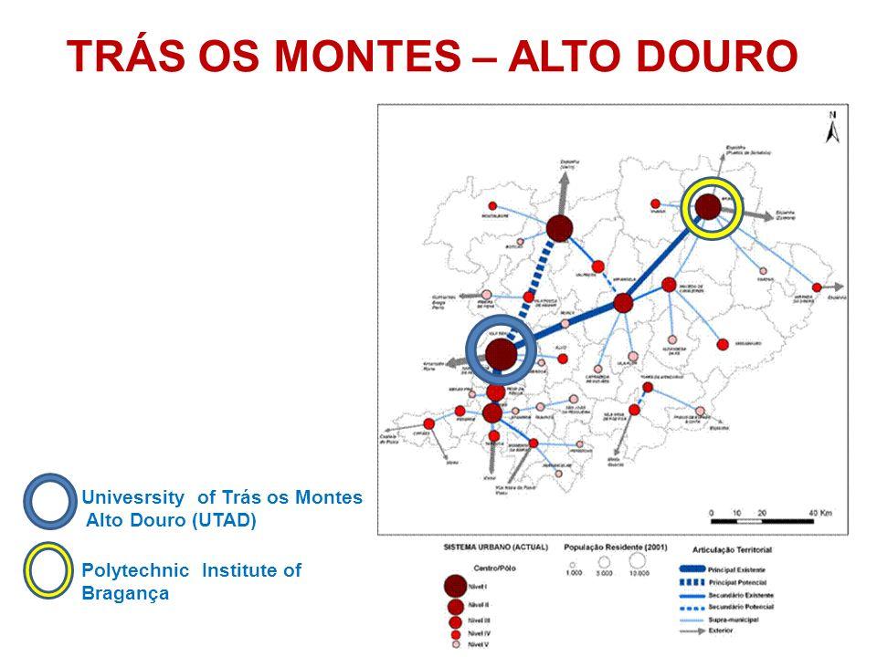 TRÁS OS MONTES – ALTO DOURO Univesrsity of Trás os Montes Alto Douro (UTAD) Polytechnic Institute of Bragança