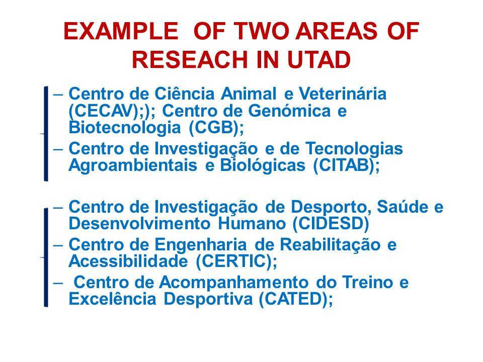 EXAMPLE OF TWO AREAS OF RESEACH IN UTAD –Centro de Ciência Animal e Veterinária (CECAV);); Centro de Genómica e Biotecnologia (CGB); –Centro de Invest