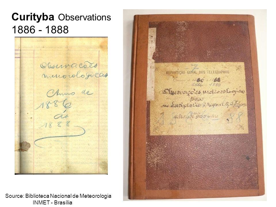 Source: Biblioteca Nacional de Meteorologia INMET - Brasília Curityba Observations 1886 - 1888