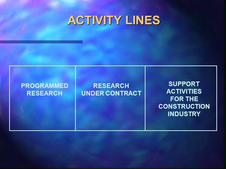 ACTIVITY LINES PROGRAMMED RESEARCH UNDER CONTRACT SUPPORT ACTIVITIES FOR THE CONSTRUCTION INDUSTRY