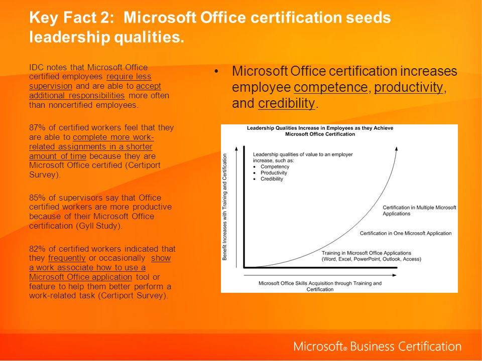 Key Fact 2: Microsoft Office certification seeds leadership qualities.