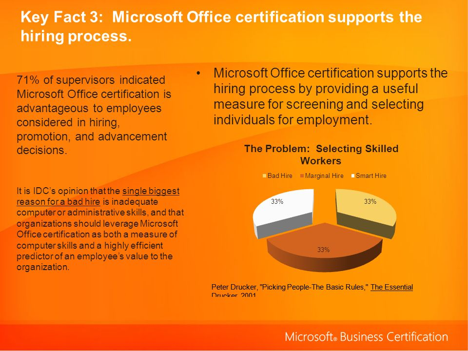 Key Fact 3: Microsoft Office certification supports the hiring process.