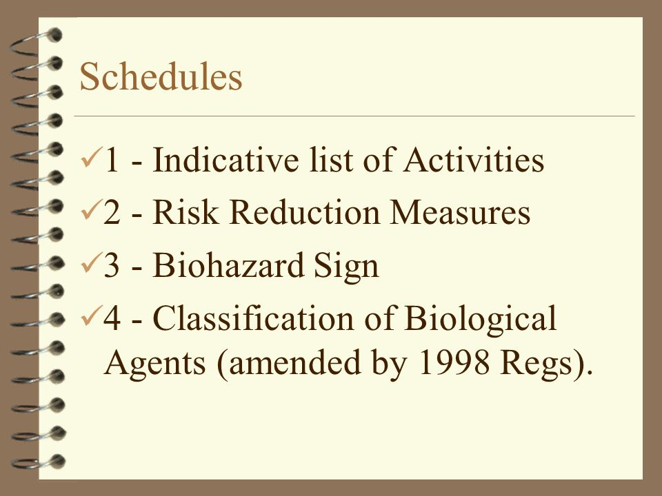 Schedules 1 - Indicative list of Activities 2 - Risk Reduction Measures 3 - Biohazard Sign 4 - Classification of Biological Agents (amended by 1998 Re