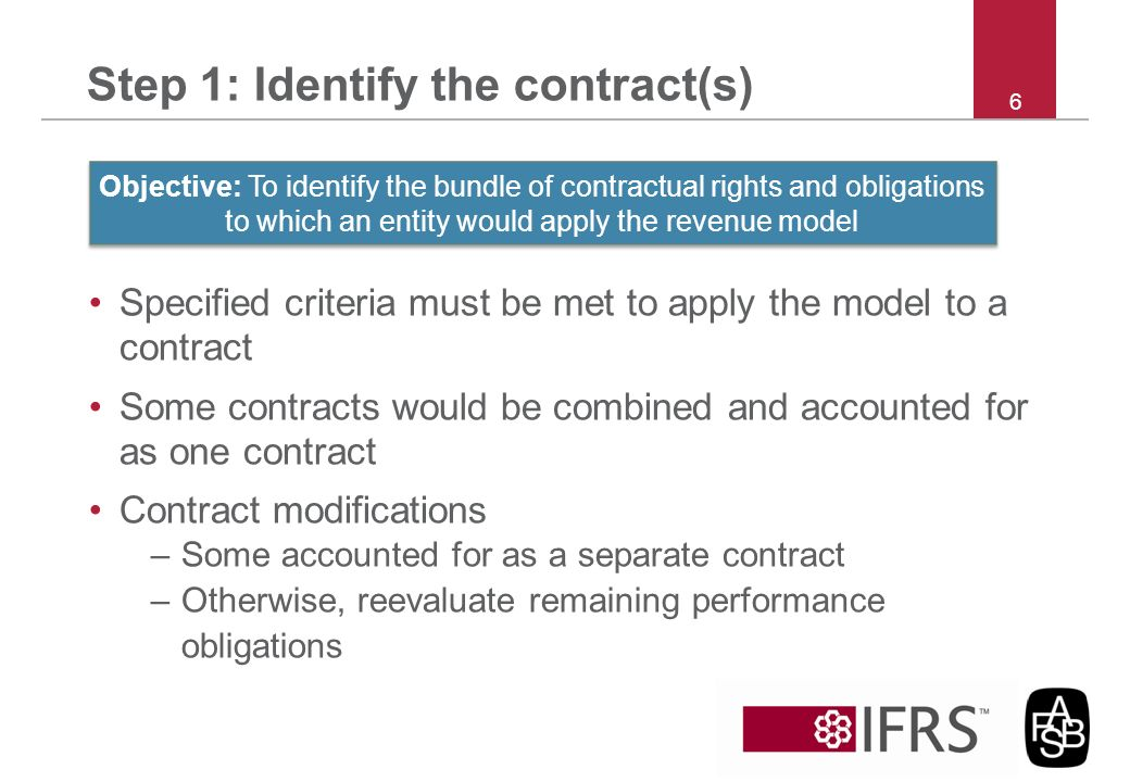 Step 1: Identify the contract(s) Specified criteria must be met to apply the model to a contract Some contracts would be combined and accounted for as