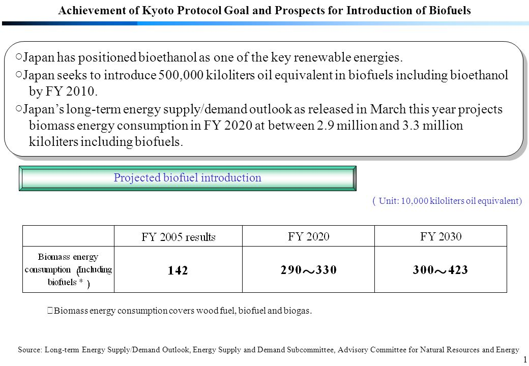 1 Japan has positioned bioethanol as one of the key renewable energies.