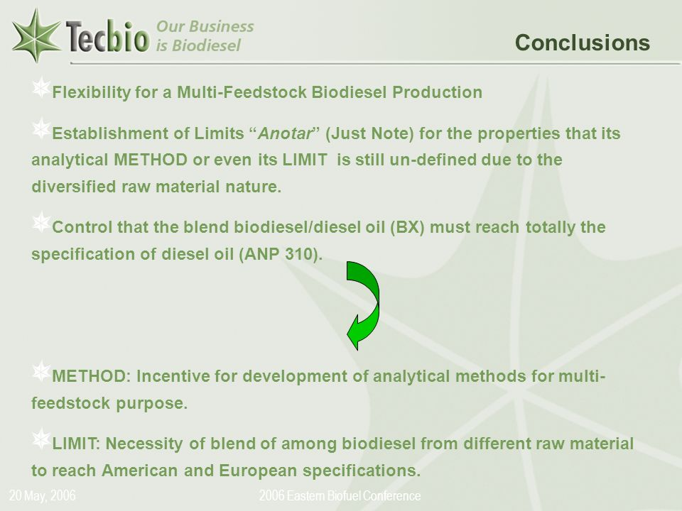 Biodiesel in the Plural 20 May, 20062006 Eastern Biofuel Conference Flexibility for a Multi-Feedstock Biodiesel Production Establishment of Limits Anotar (Just Note) for the properties that its analytical METHOD or even its LIMIT is still un-defined due to the diversified raw material nature.