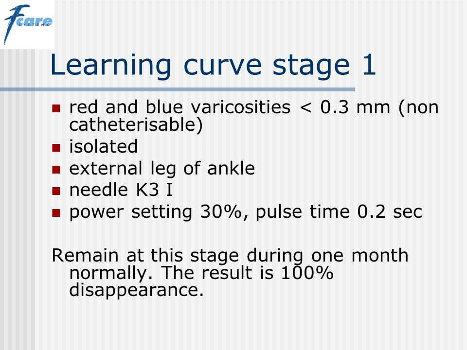 Learning curve stage 1 red and blue varicosities < 0.3 mm (non catheterisable) isolated external leg of ankle needle K3 I power setting 30%, pulse tim