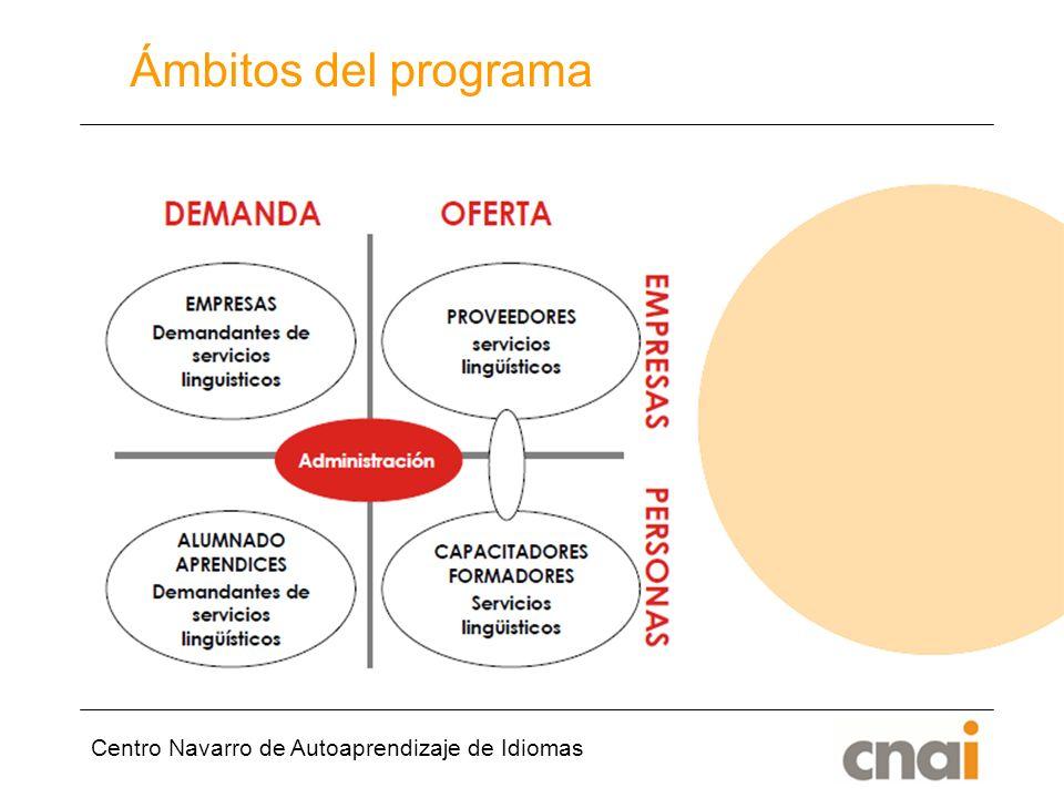 Centro Navarro de Autoaprendizaje de Idiomas Ámbitos del programa