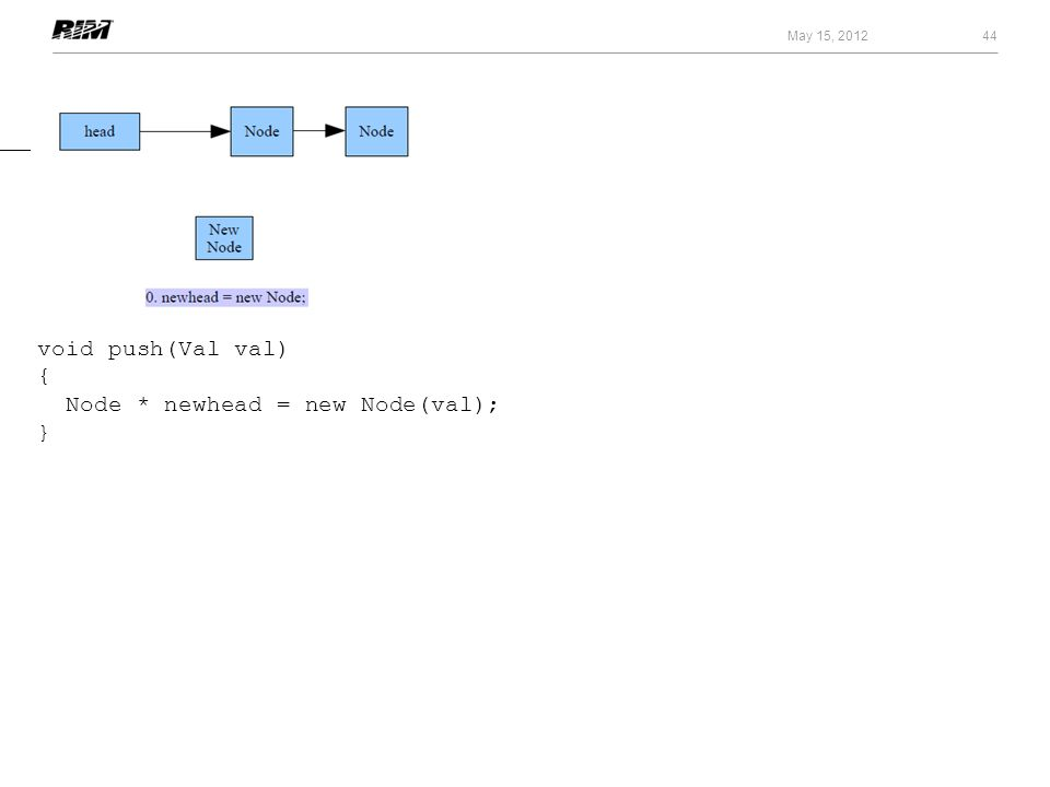 May 15, 2012 44 void push(Val val) { Node * newhead = new Node(val); }