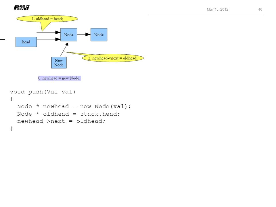 May 15, 2012 46 void push(Val val) { Node * newhead = new Node(val); Node * oldhead = stack.head; newhead->next = oldhead; }