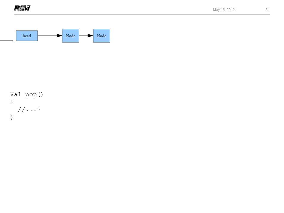 May 15, 2012 51 Val pop() { //...? }
