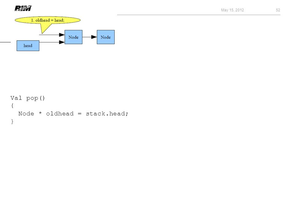 May 15, 2012 52 Val pop() { Node * oldhead = stack.head; }