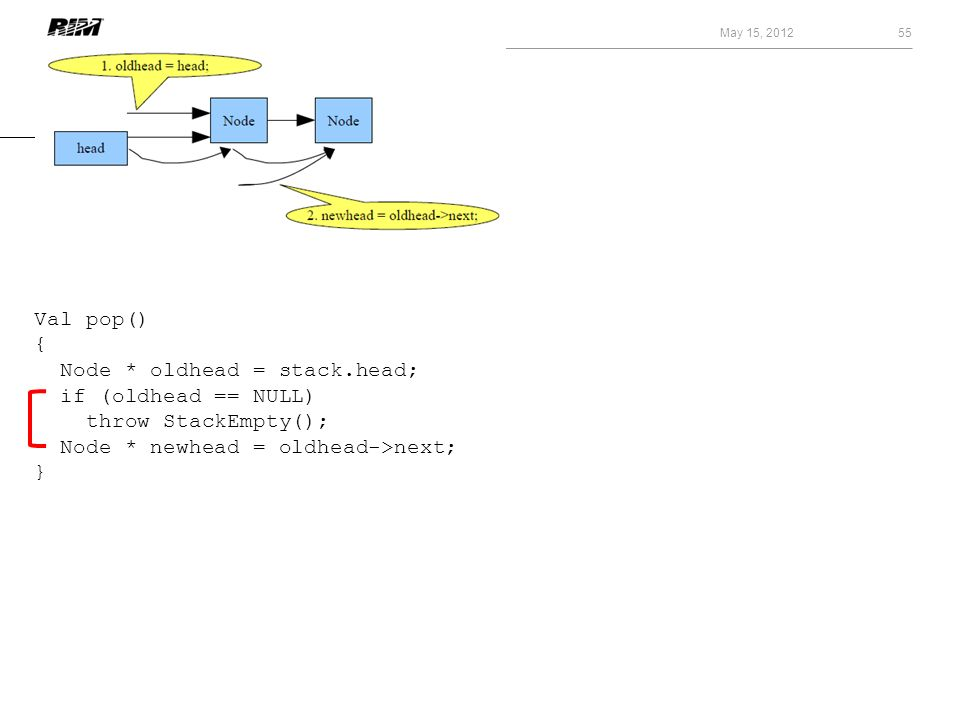 May 15, 2012 55 Val pop() { Node * oldhead = stack.head; if (oldhead == NULL) throw StackEmpty(); Node * newhead = oldhead->next; }
