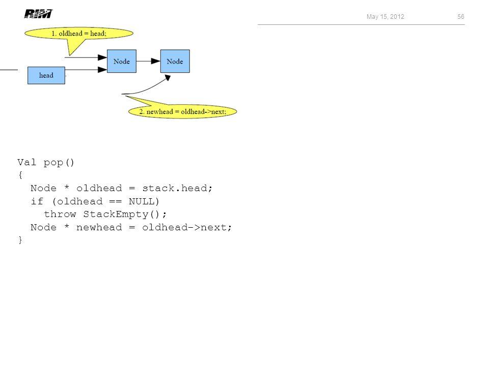 May 15, 2012 56 Val pop() { Node * oldhead = stack.head; if (oldhead == NULL) throw StackEmpty(); Node * newhead = oldhead->next; }