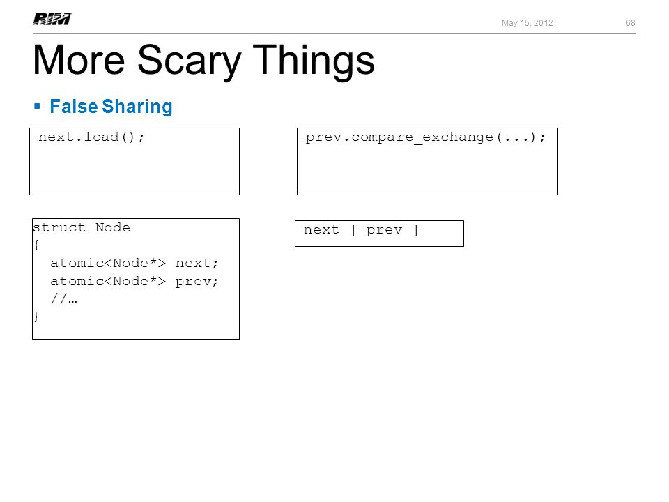 More Scary Things 68 May 15, 2012 prev.compare_exchange(...); False Sharing next | prev | next.load(); struct Node { atomic next; atomic prev; //… }
