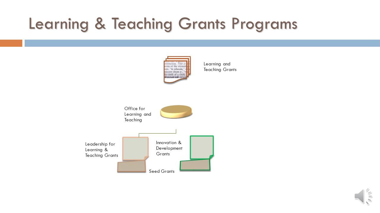 Learning & Teaching Grants Programs Learning and Teaching Grants Office for Learning and Teaching Leadership for Learning & Teaching Grants Innovation & Development Grants Seed Grants