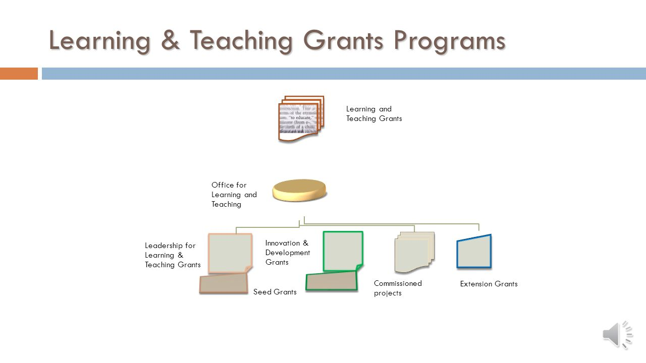 Learning & Teaching Grants Programs Learning and Teaching Grants Office for Learning and Teaching Leadership for Learning & Teaching Grants Innovation & Development Grants Seed Grants Commissioned projects