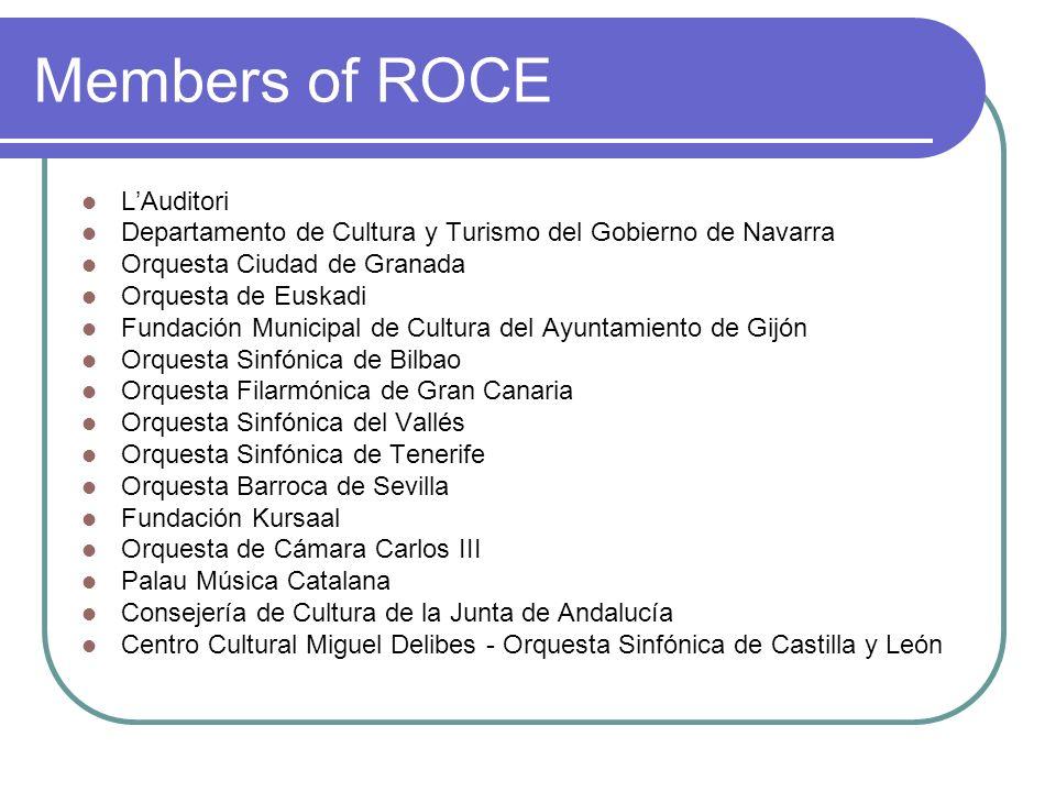 Members of ROCE LAuditori Departamento de Cultura y Turismo del Gobierno de Navarra Orquesta Ciudad de Granada Orquesta de Euskadi Fundación Municipal