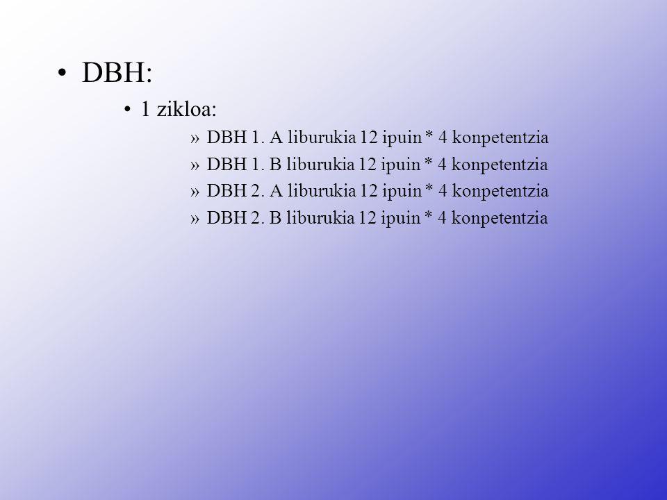 DBH: 1 zikloa: »DBH 1. A liburukia 12 ipuin * 4 konpetentzia »DBH 1.