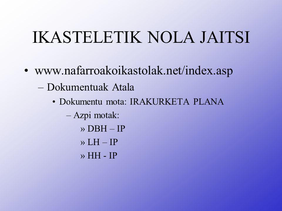 IKASTELETIK NOLA JAITSI www.nafarroakoikastolak.net/index.asp –Dokumentuak Atala Dokumentu mota: IRAKURKETA PLANA –Azpi motak: »DBH – IP »LH – IP »HH - IP