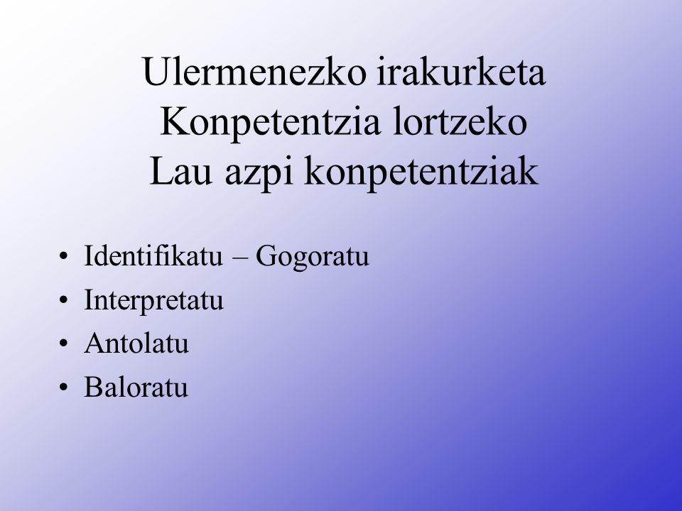 Ulermenezko irakurketa Konpetentzia lortzeko Lau azpi konpetentziak Identifikatu – Gogoratu Interpretatu Antolatu Baloratu