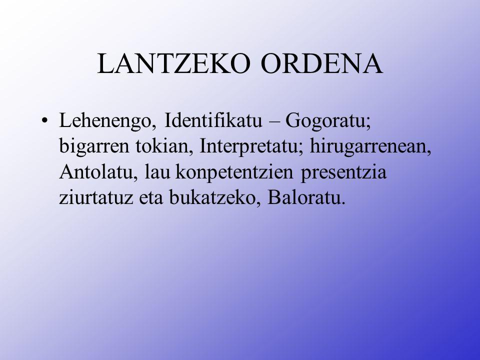 LANTZEKO ORDENA Lehenengo, Identifikatu – Gogoratu; bigarren tokian, Interpretatu; hirugarrenean, Antolatu, lau konpetentzien presentzia ziurtatuz eta bukatzeko, Baloratu.