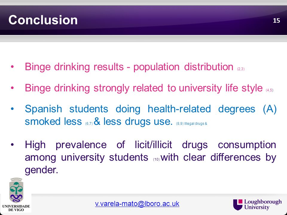 Conclusion Binge drinking results - population distribution (2,3) Binge drinking strongly related to university life style (4,5) Spanish students doin