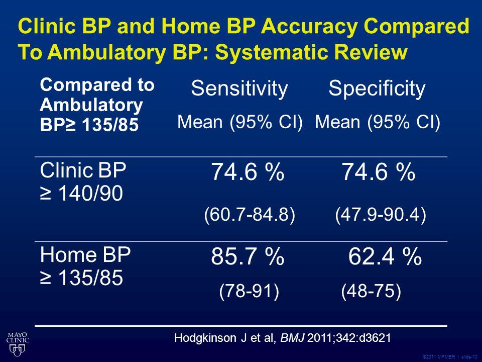 ©2011 MFMER | slide-10 Compared to Ambulatory BP 135/85 Sensitivity Mean (95% CI) Specificity Mean (95% CI) Clinic BP 140/90 74.6 % (60.7-84.8) 74.6 % (47.9-90.4) Home BP 135/85 85.7 % (78-91) 62.4 % (48-75) Clinic BP and Home BP Accuracy Compared To Ambulatory BP: Systematic Review Hodgkinson J et al, BMJ 2011;342:d3621