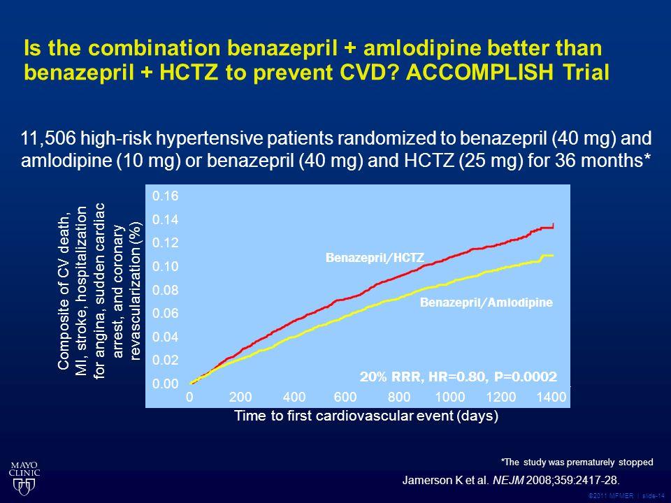 ©2011 MFMER | slide-14 11,506 high-risk hypertensive patients randomized to benazepril (40 mg) and amlodipine (10 mg) or benazepril (40 mg) and HCTZ (25 mg) for 36 months* Jamerson K et al.